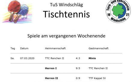 TT: Herren I wiederholen Vorrunden-Sieg gegen Renchen